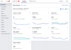 Facebook Insights for Small Business